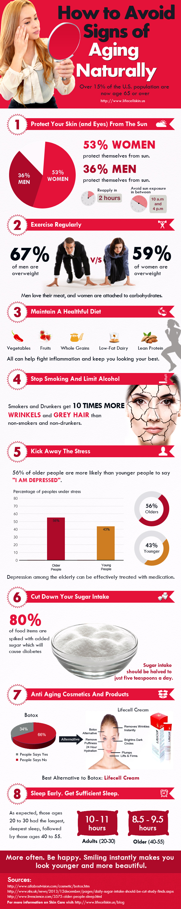 How to avoid signs of aging naturally infographic lifecell anti