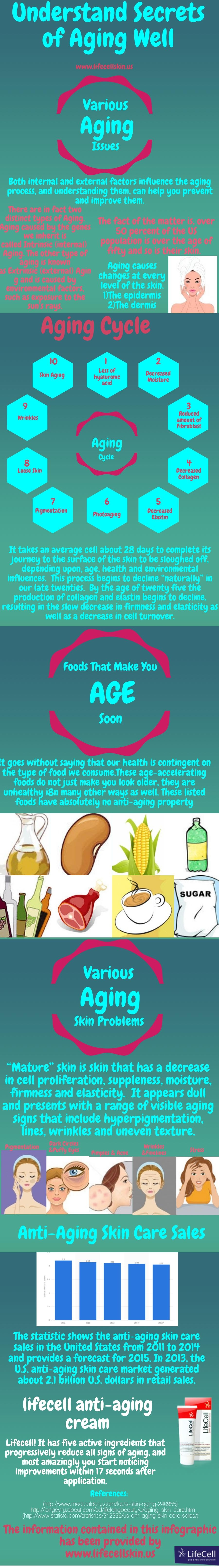 the-secrets-of-aging-well