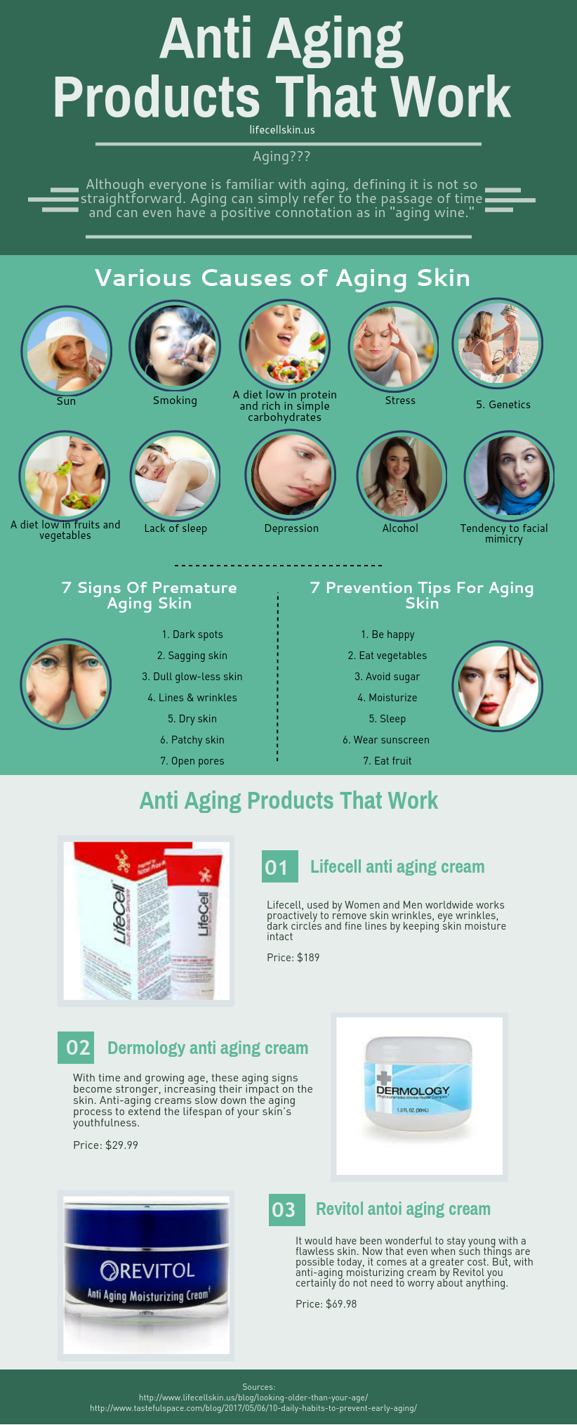10 Anti Aging Products That Work- Infographic