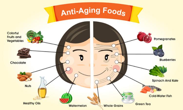 anti-aging-foods