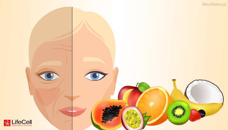 Healthy diet for aging skin